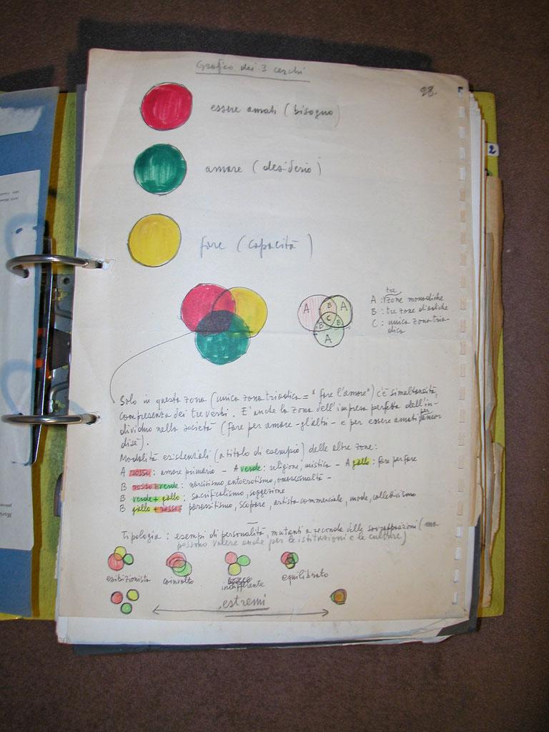 Descrizione Progetto Archivio  U00ab Fondazione Luigi  Gino  Pagliarani